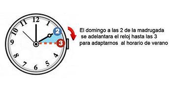 Reloj (Foto: Archivo)