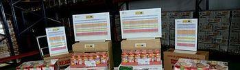 Ayuda alimentaria. (Foto archivo)