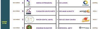 Sorteo de la 41ª Copa del Rey de Baloncesto en Silla de Ruedas