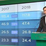 Presentación de resultados de Eurocaja Rural al cierre del ejercicio 2018