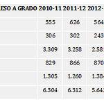 Gráfico 2 - Nota aclaratoria artículo Ángel Tejada del 01-11-15